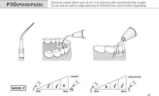 scaler insert P3D